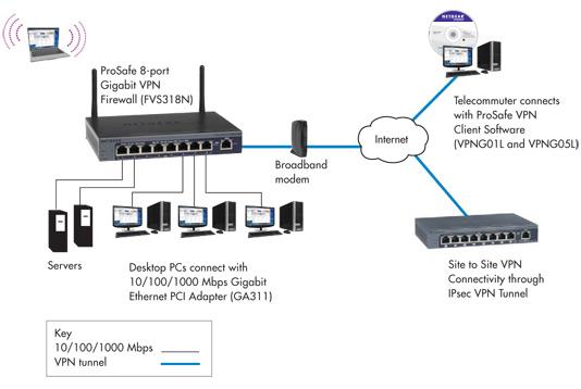 belkin router setup diagram netgear fvs318n bei notebooksbilliger.de